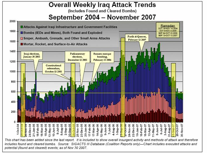 Attack_Trends