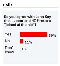 Hip_poll