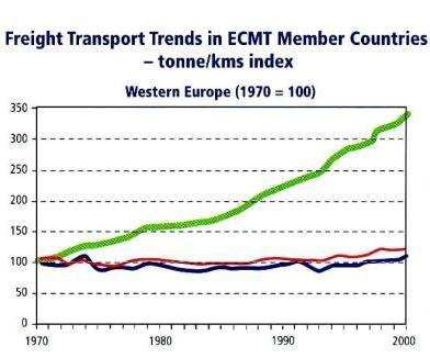 Freight_trends_2