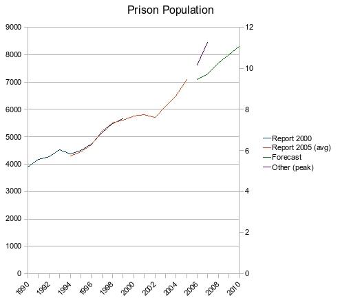 Crime_graph1
